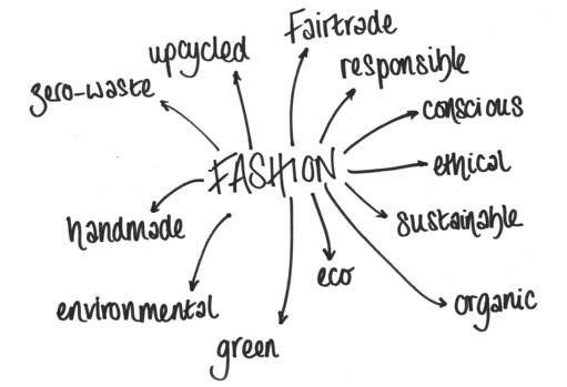 EF Diagram